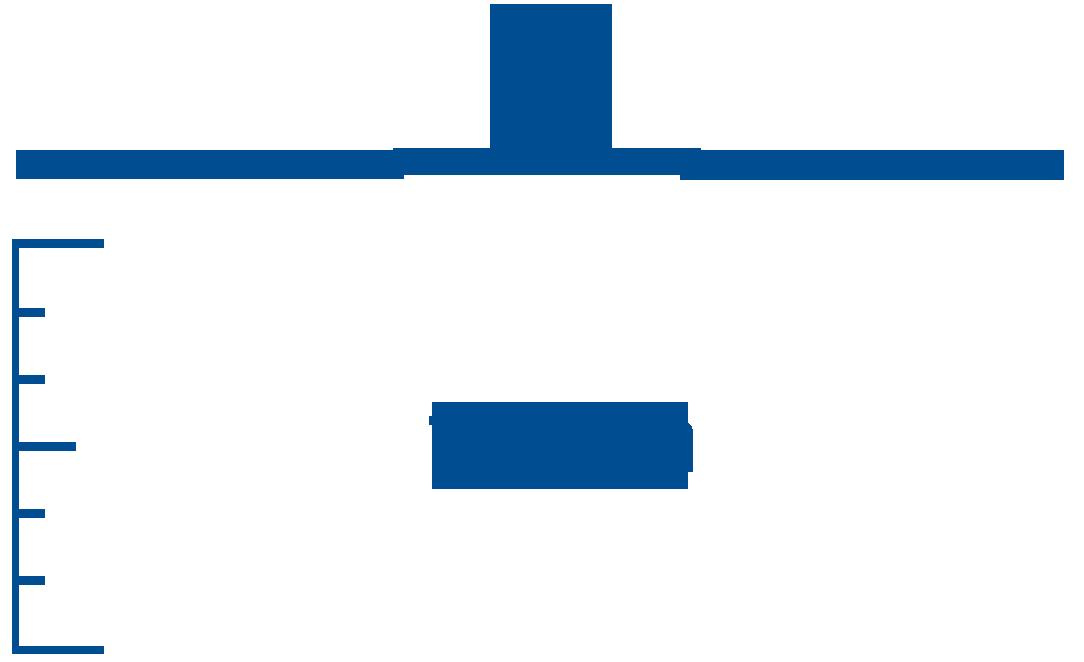 hamndjup oxhamn